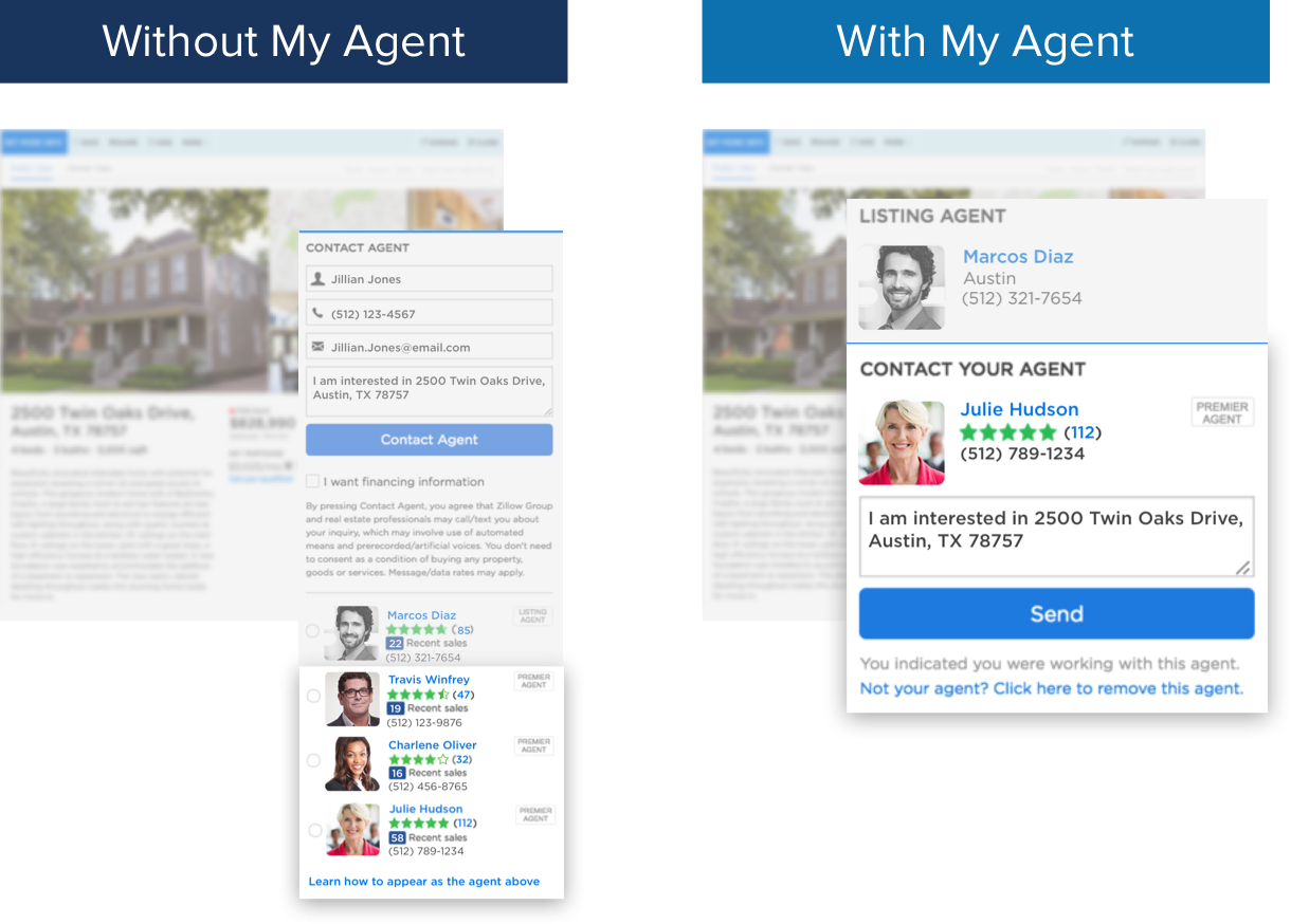 real estate advertising premier agent zillow trulia